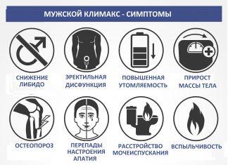 мужской климакс симптомы